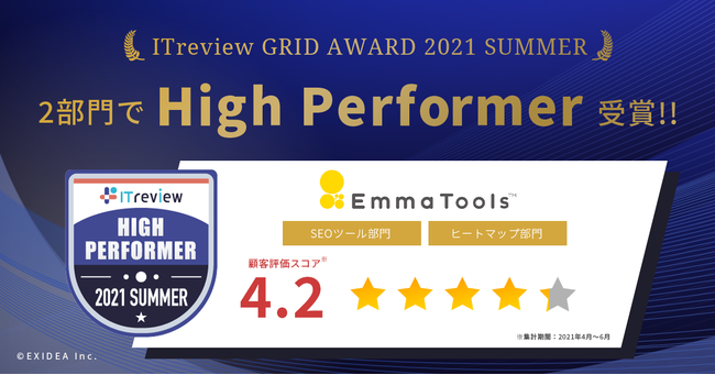 EmmaTools™が「ITreview GRID AWARD 2021 SUMMER」のSEOツール部門、ヒートマップ部門の2部門でハイパフォーマーを受賞